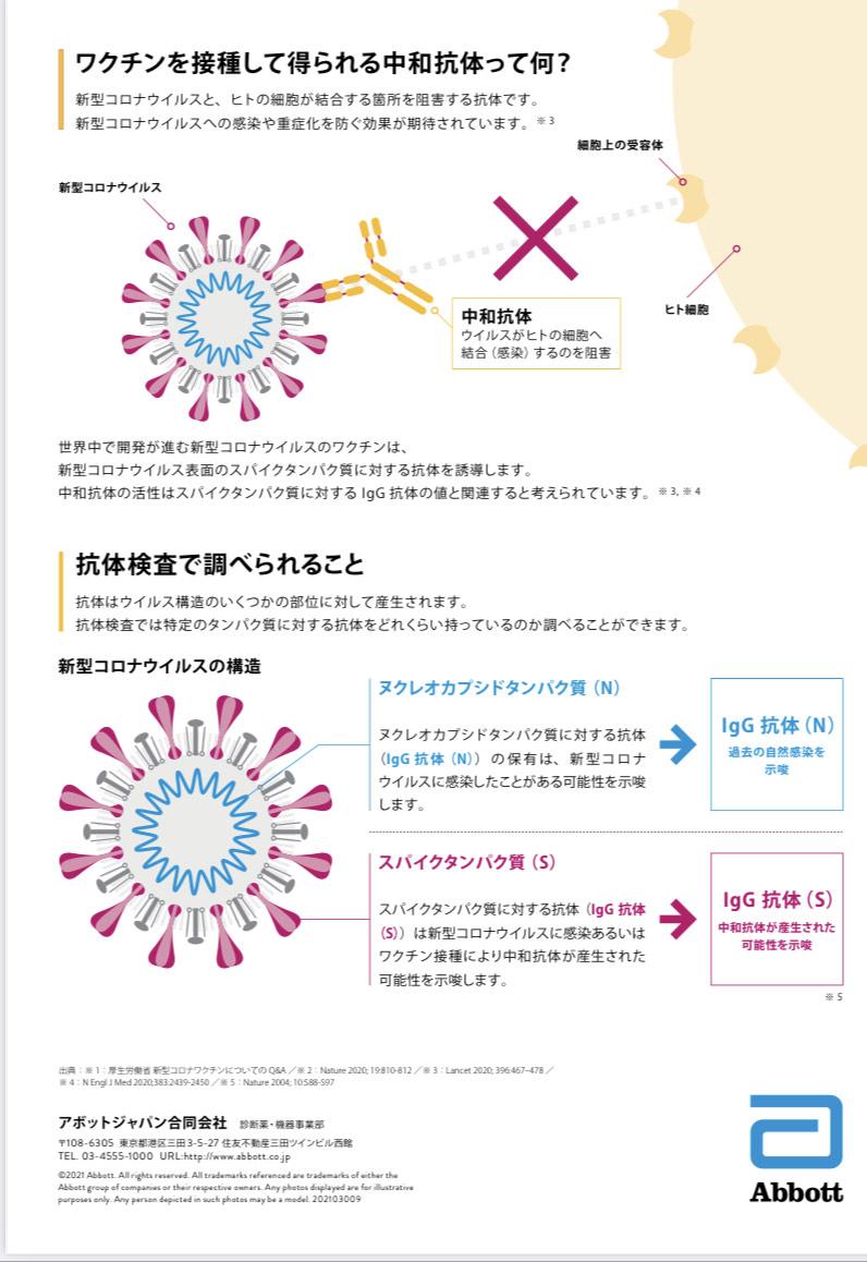 新型コロナ抗体検査